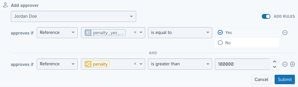An example approver setup with rule combinations.
